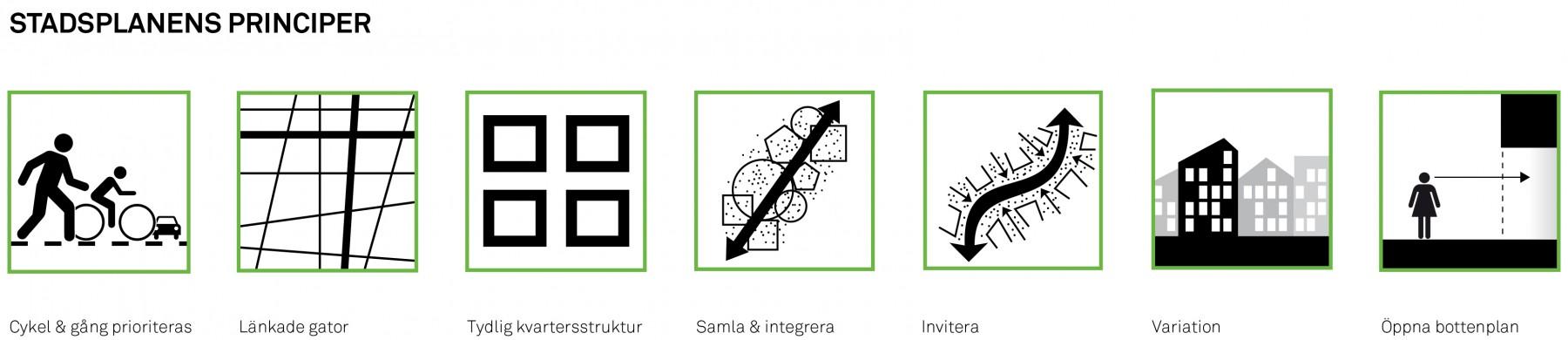 Balsta_LAND_2014_diagram
