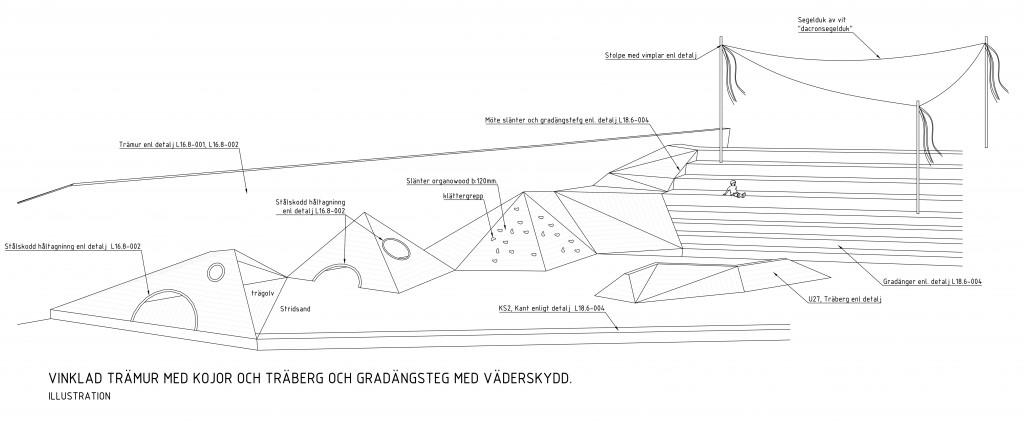 Z:Projekt113900 Forskaren9 arbetsmaterialLANDritningritdef