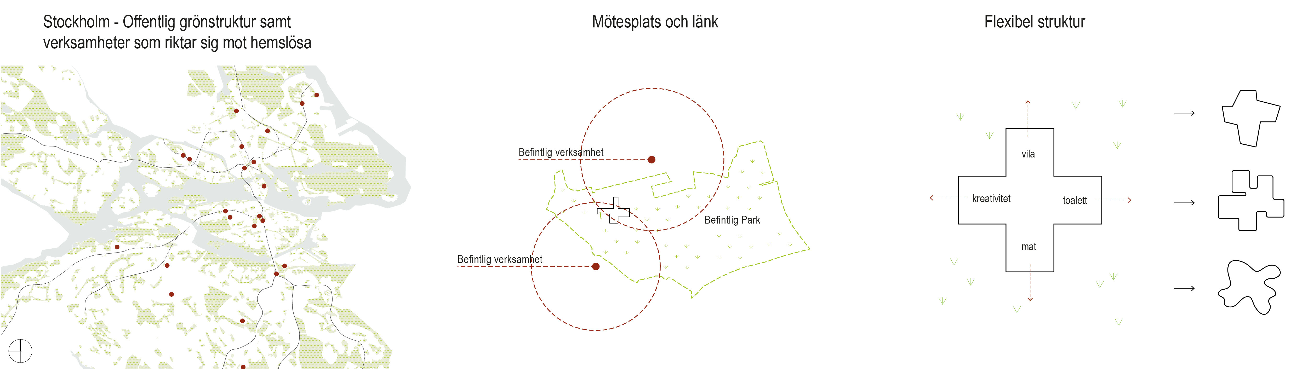 Park+ Hemlös_LAND_2015_diagram