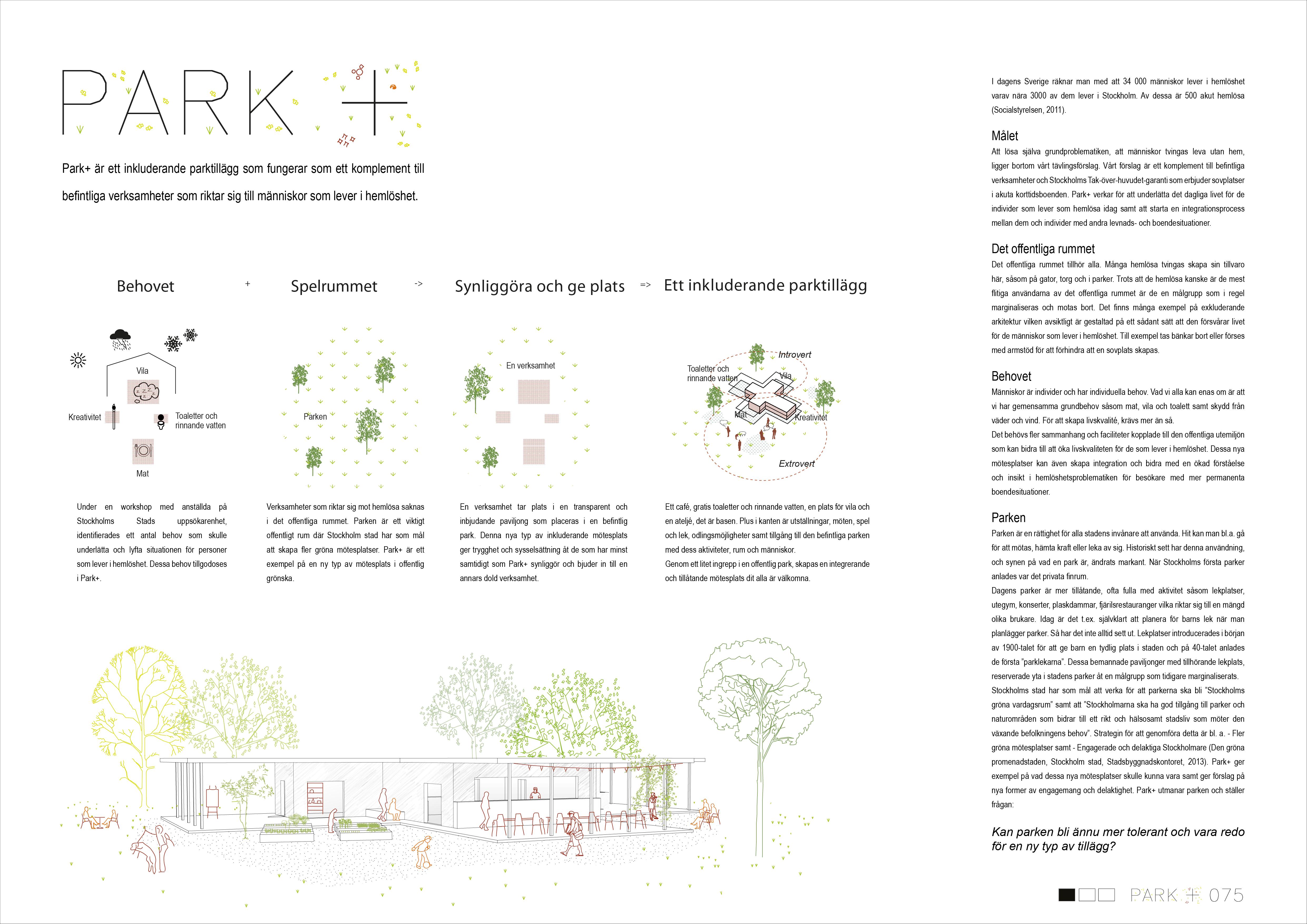 Park+ Hemlös_LAND_2015_tävling planch 1