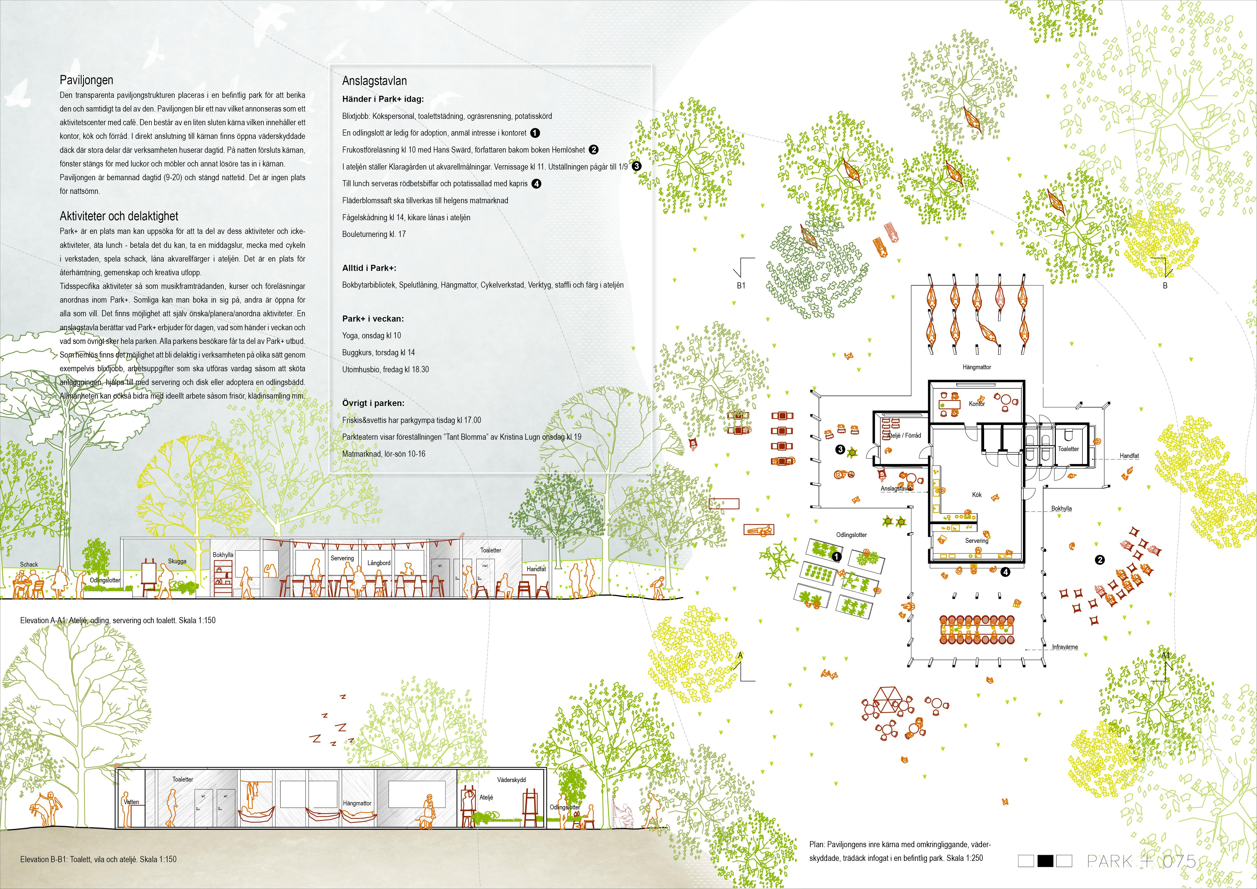 Park+ Hemlös_LAND_2015_tävling planch 2