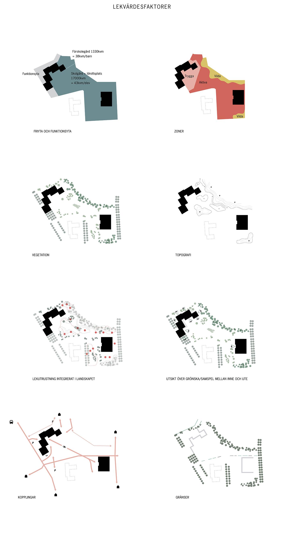 Vikskolan_landarkitektur_2017_lekvärdesfaktorer